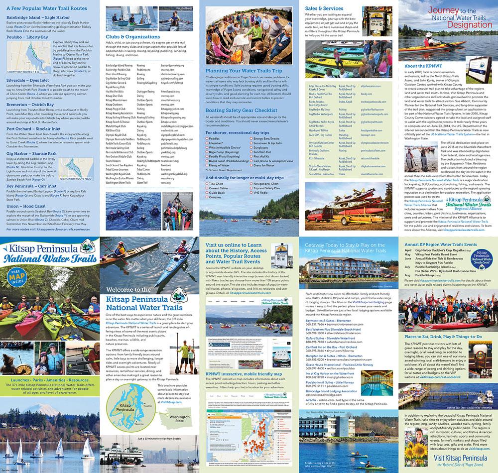 Water Activities Kitsap Peninsula